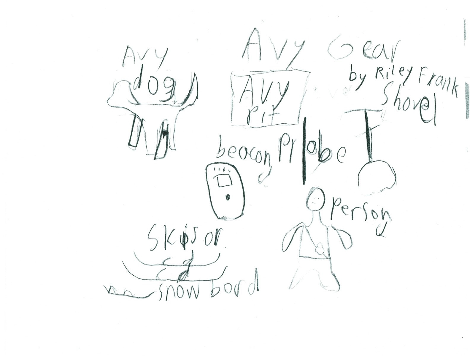 Click image for larger version  Name:Avy Drawing.jpg Views:228 Size:164.1 KB ID:3121