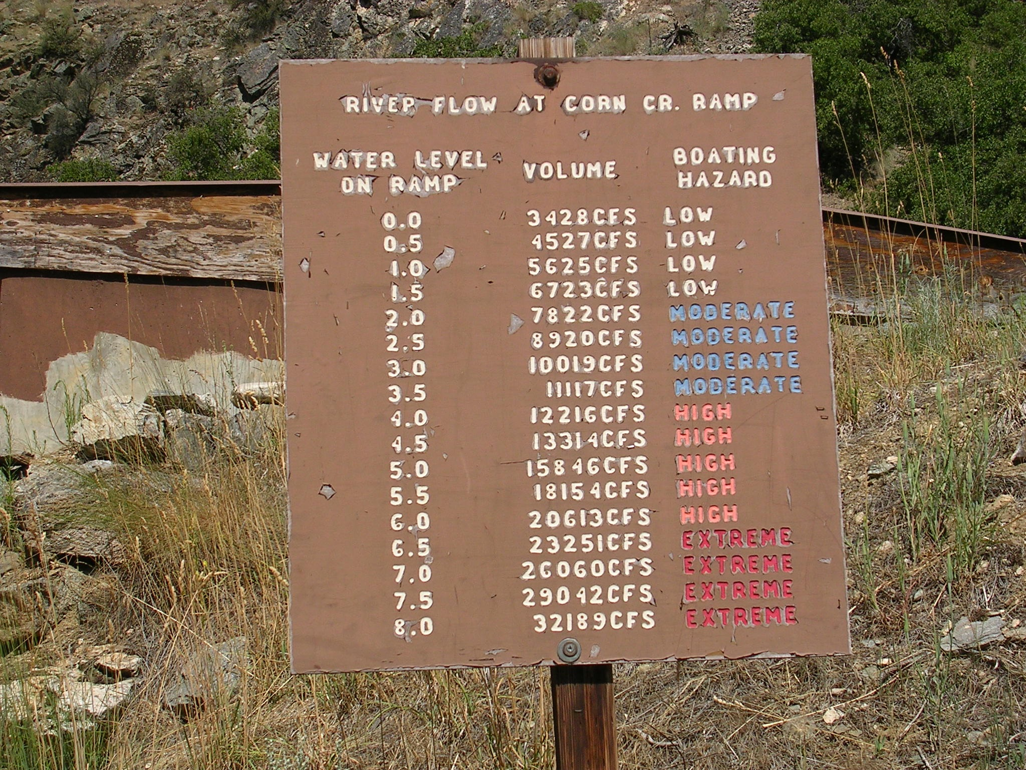 Click image for larger version  Name:Corn Creek sign.jpg Views:235 Size:1.21 MB ID:33143