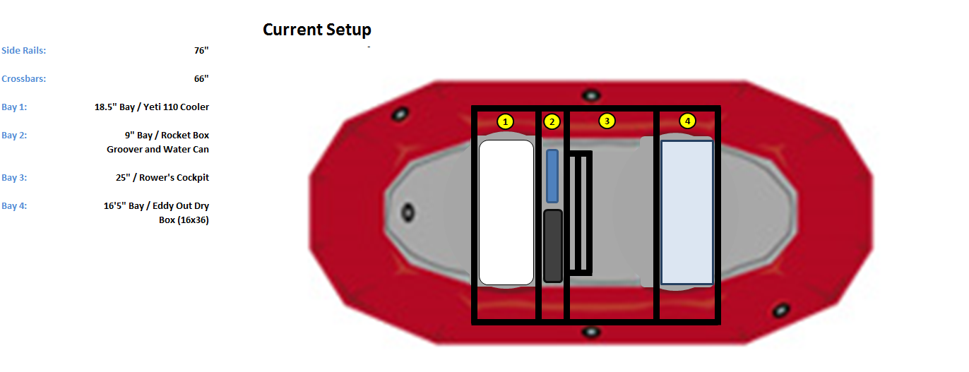 Click image for larger version  Name:Current Raft Setup.PNG Views:892 Size:308.4 KB ID:9638