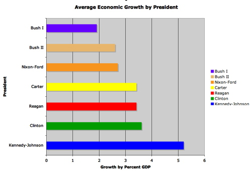 Click image for larger version  Name:gdp-growth.jpg Views:97 Size:45.6 KB ID:1141