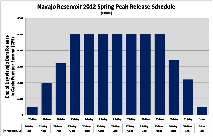Click image for larger version  Name:NavajoSPR2012.jpg Views:109 Size:100.2 KB ID:4667