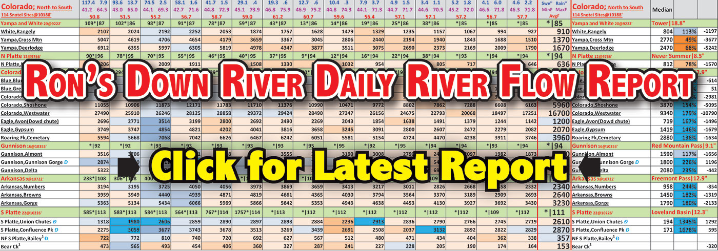 Click image for larger version  Name:Rons-Down-River-Daily-River-Report-2.jpg Views:129 Size:300.6 KB ID:10244