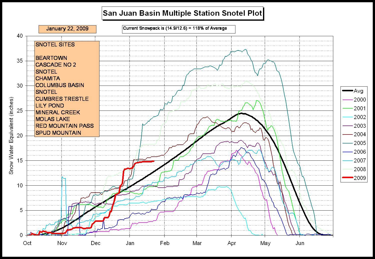 Click image for larger version  Name:Snowpack1-22.jpg Views:121 Size:279.7 KB ID:953