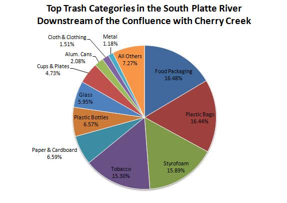 Click image for larger version  Name:trash survey results.jpg Views:228 Size:61.3 KB ID:5148